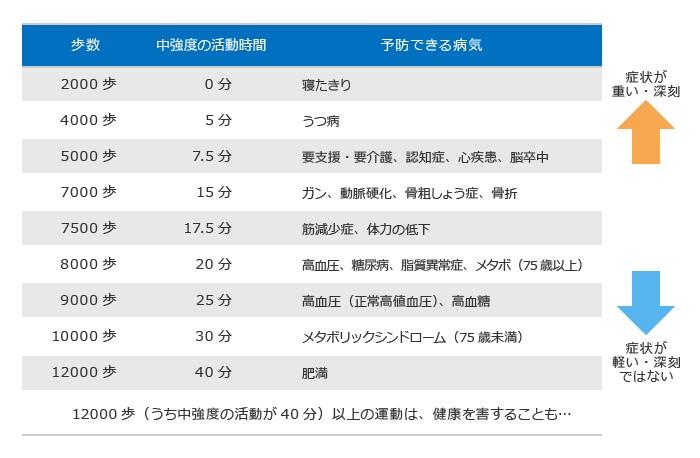 中之条研究 表