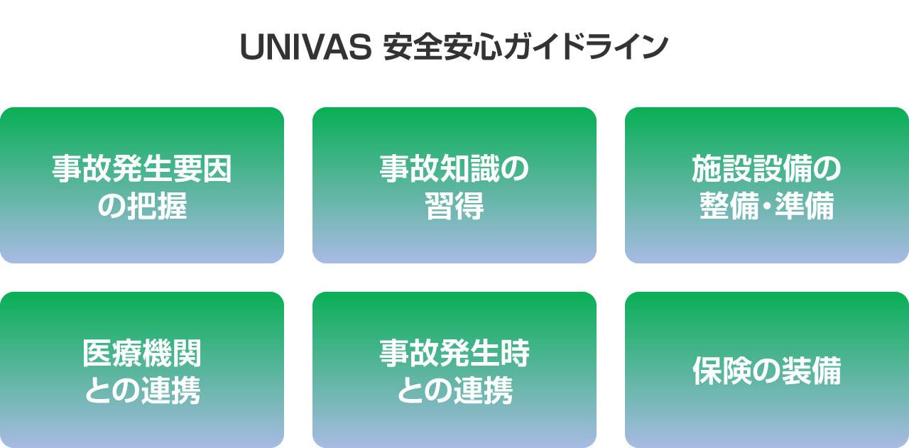 UNIVAS安全安心ガイドライン