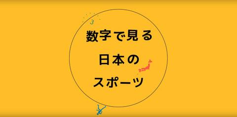 【動画】数字で見る日本のスポーツ