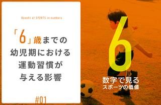 数字で見る!「6」歳までの幼児期における運動習慣が与える影響