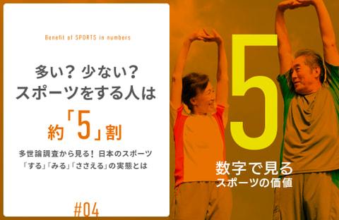 多い?少ない?スポーツをする人は約「5」割。 世論調査から見る!日本のスポーツ「する」「みる」「ささえる」の実態とは
